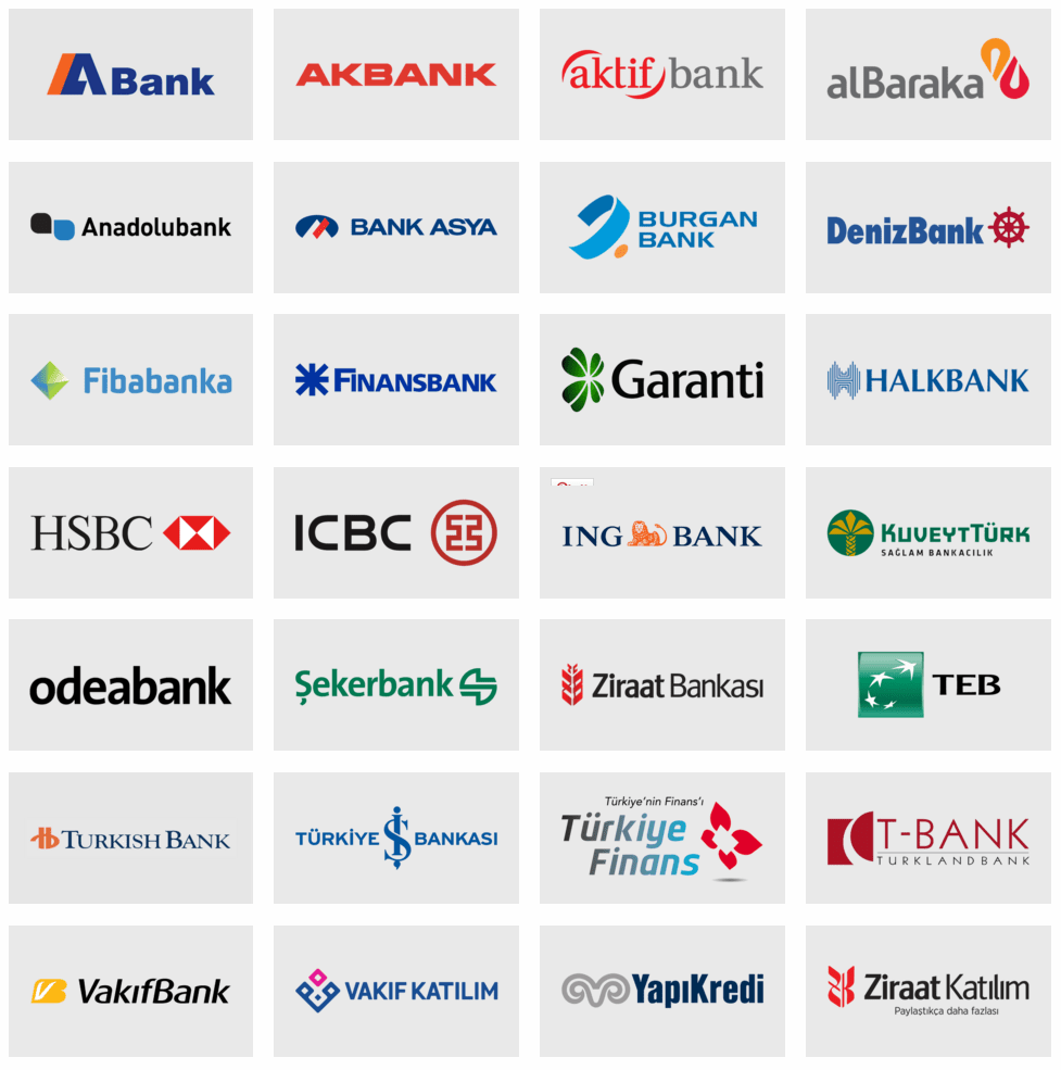 banks names in Turkey